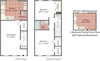 Floor Plans For Spring Garden Townhouses Located In Bethlehem Pa 18017